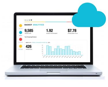 cozumo connect cloud